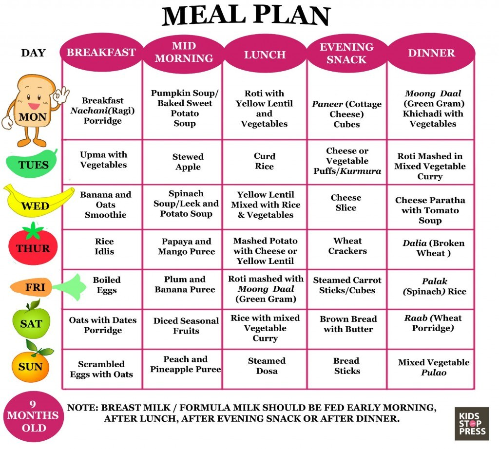Nine Month Old Baby Food Chart